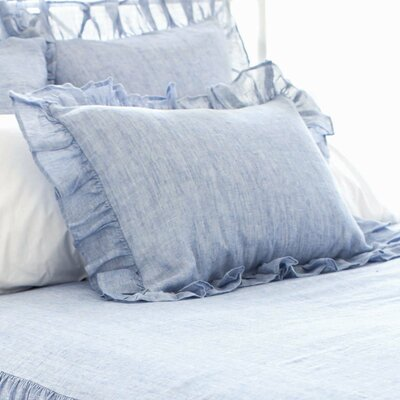 Chambray Savannah Sham Size: European, Color: French Blue
