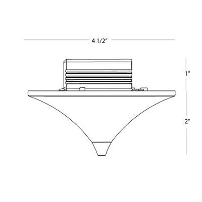 Mono Point Pendant Canopy Easy Adjust Finish: Chrome