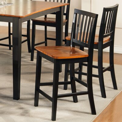 Credit for Branson Counter Height Dining Chair...