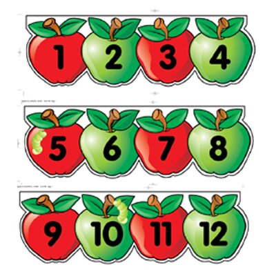 Mini Apples Line Numbers CTP0616