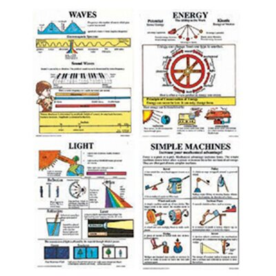 Physical Science Grade 4-9  Set MC-P097