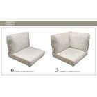 East Village Outdoor 21 Piece Lounge Chair Cushion Set