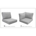 Coast 22 Piece Outdoor�Lounge Chair Cushion Set Fabric: Gray