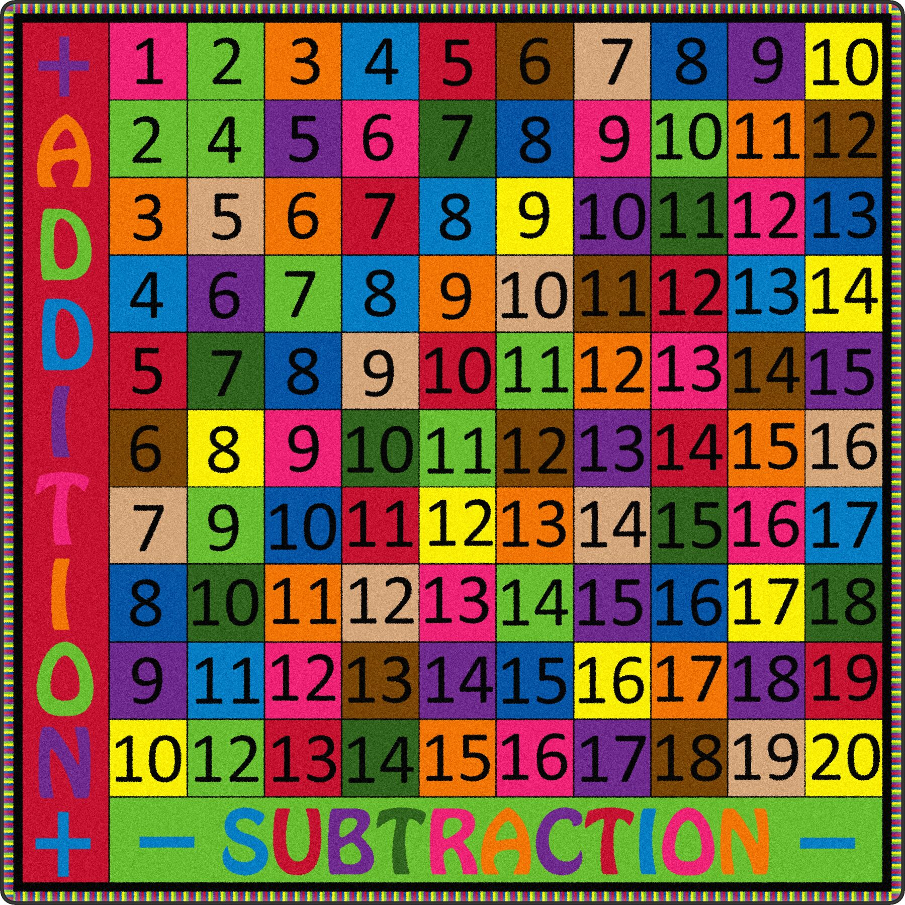 Addition and Subtraction Kids Rug Rug Size: Round 6'
