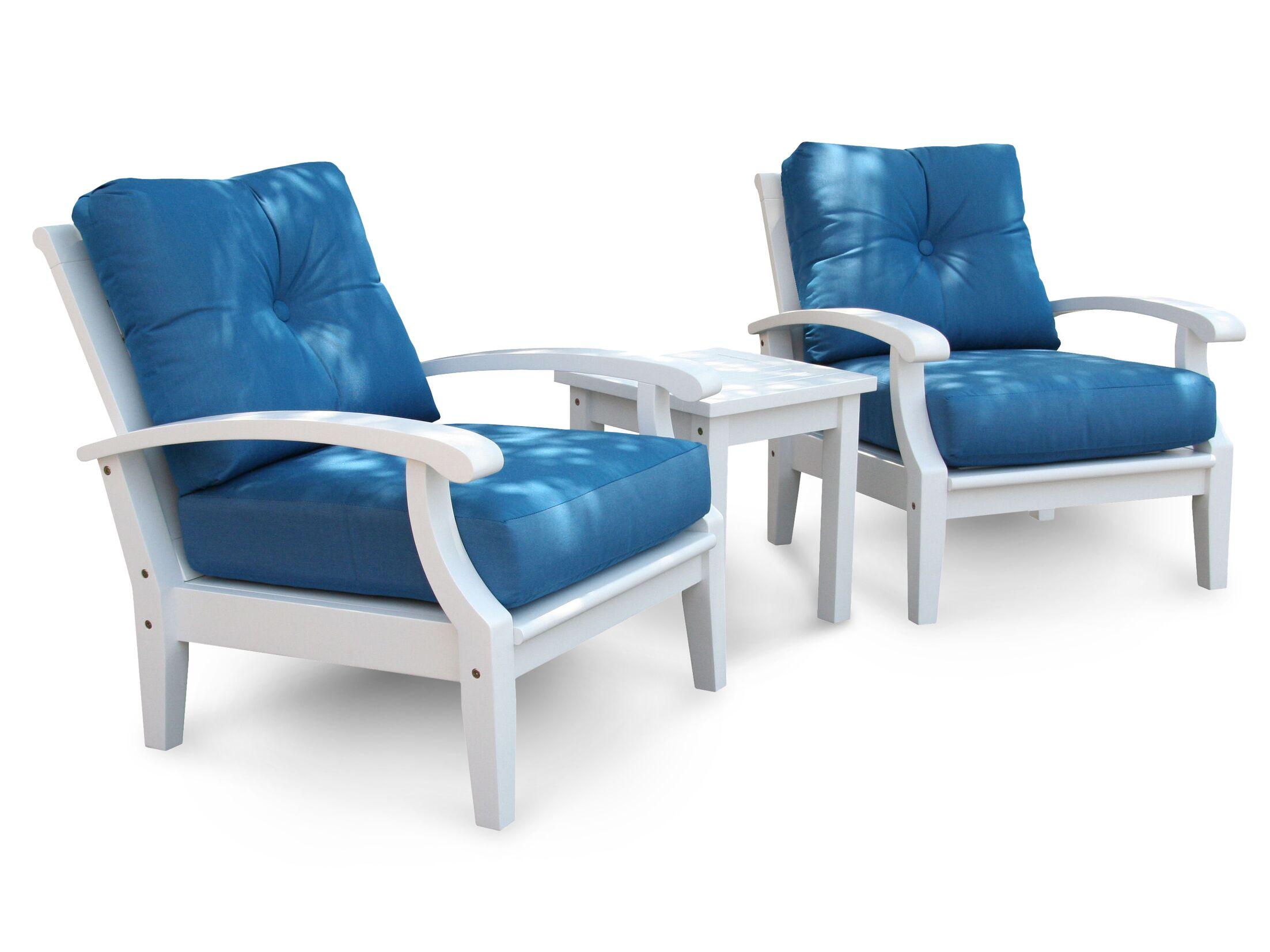 Cayman 2 Piece Sunbrella Conversation Set with Cushions Fabric: Stanton Lagoon