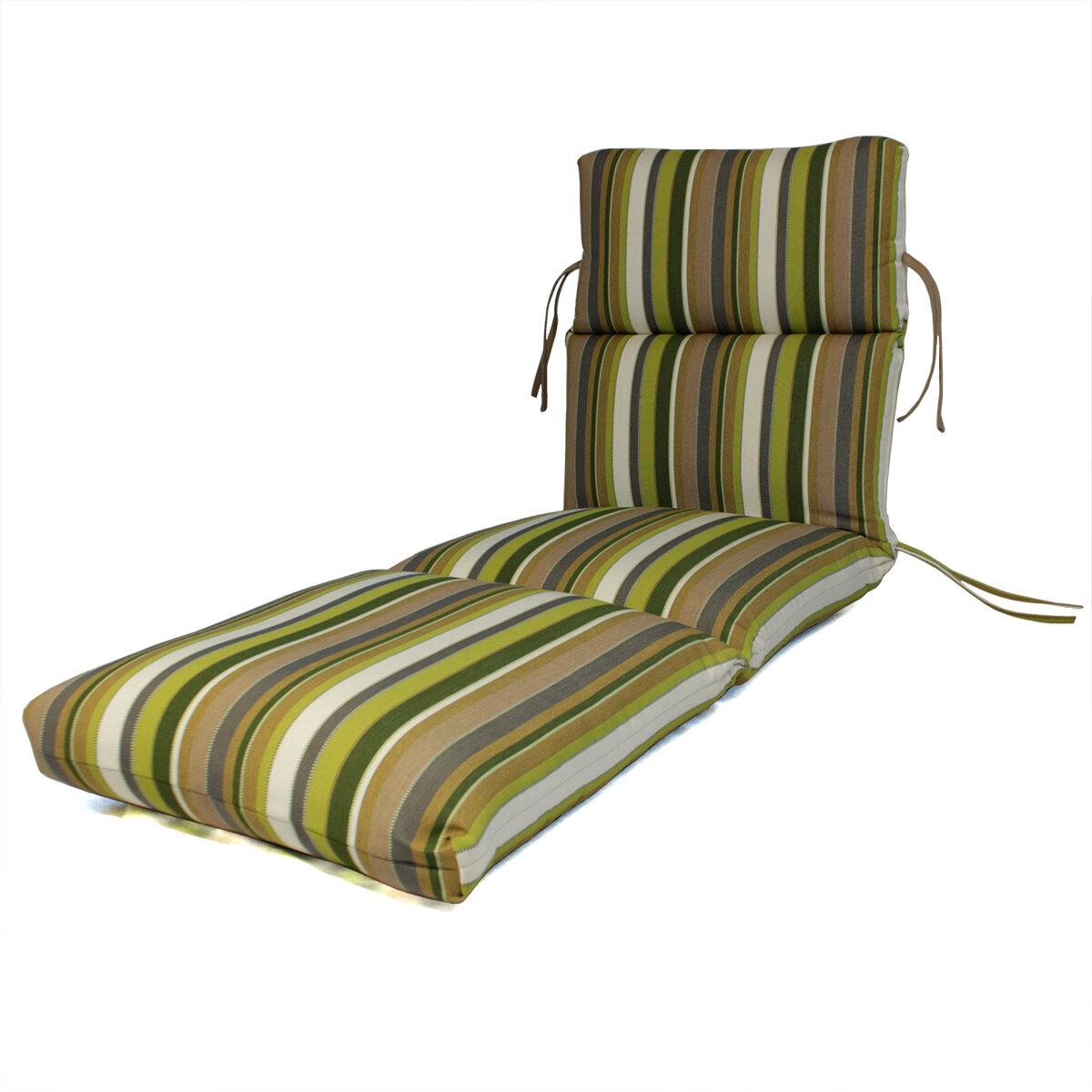 Comfort classics inc channeled outdoor sunbrella chaise for Chaise cushions sunbrella
