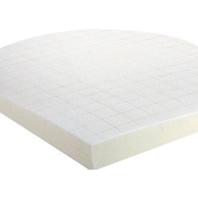 Simmons Beautyrest Foam Mattress Topper Full