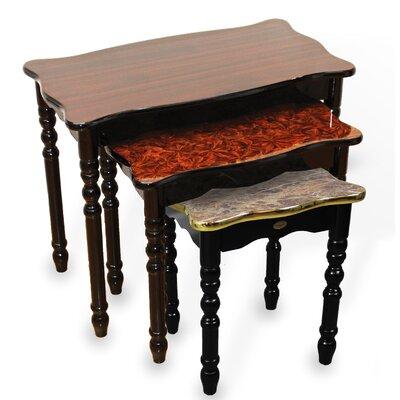 Uniquewise Tables